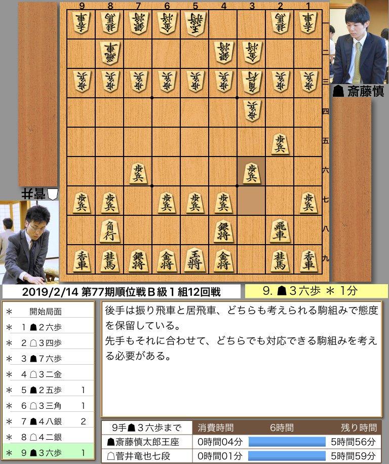 ▲斎藤慎太郎王座vs △菅井竜也七段