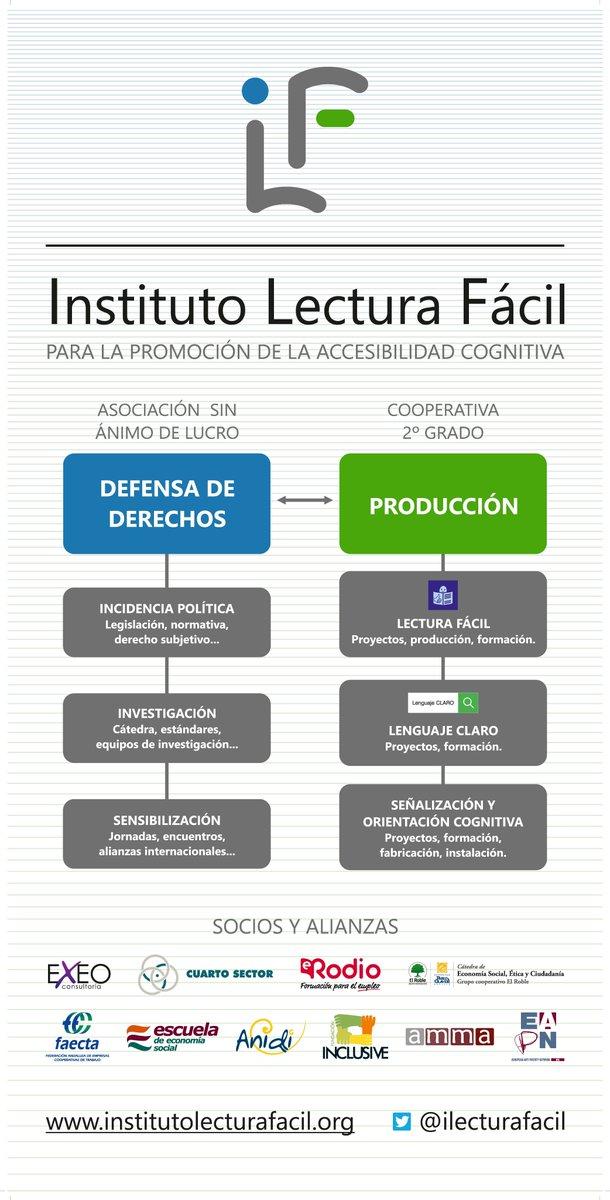 Cuarto Sector (@CuartoSector) | Twitter