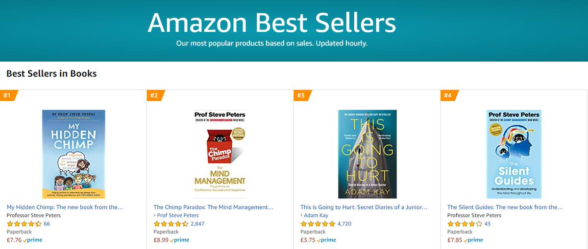 Thank you if you have recently bought one of our books. My Hidden Chimp, The Chimp Paradox & The Silent Guides are currently #1, #2 & #4 in the Amazon Best Sellers chart!  #TheSilentGuides #MyHiddenChimp #TheChimpParadox #StevePeters