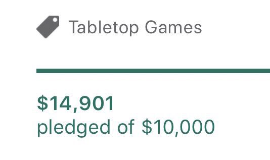 The response to Icarus so far has been OVERWHELMING. I'm so, so thankful. We're wrapping up day three and less than $100 away from $15k! Help us get to that magic number if you can!! ✨ https://www.kickstarter.com/projects/huntersbooks/icarus-how-great-civilizations-fall…