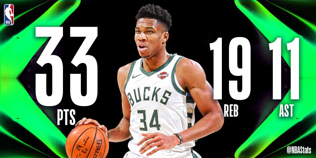 #Giannis stuffs the stat sheet, notching his 5th triple-double of the season in the @Bucks road W! #SAPStatLineOfTheNight