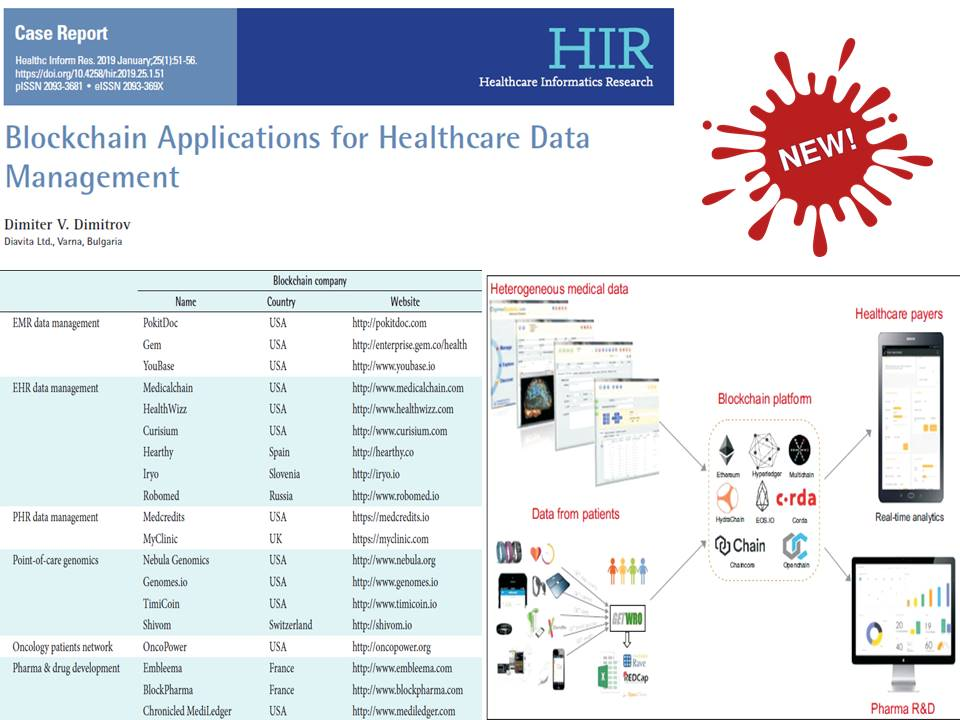 Check our my new Paper: #Blockchain & #Healthcare: https://www.e-hir.org/DOIx.php?id=10.4258/hir.2019.25.1.51…