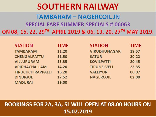 IR Southern Zone - Discussion :: SPECIAL TRAINS FOLDER