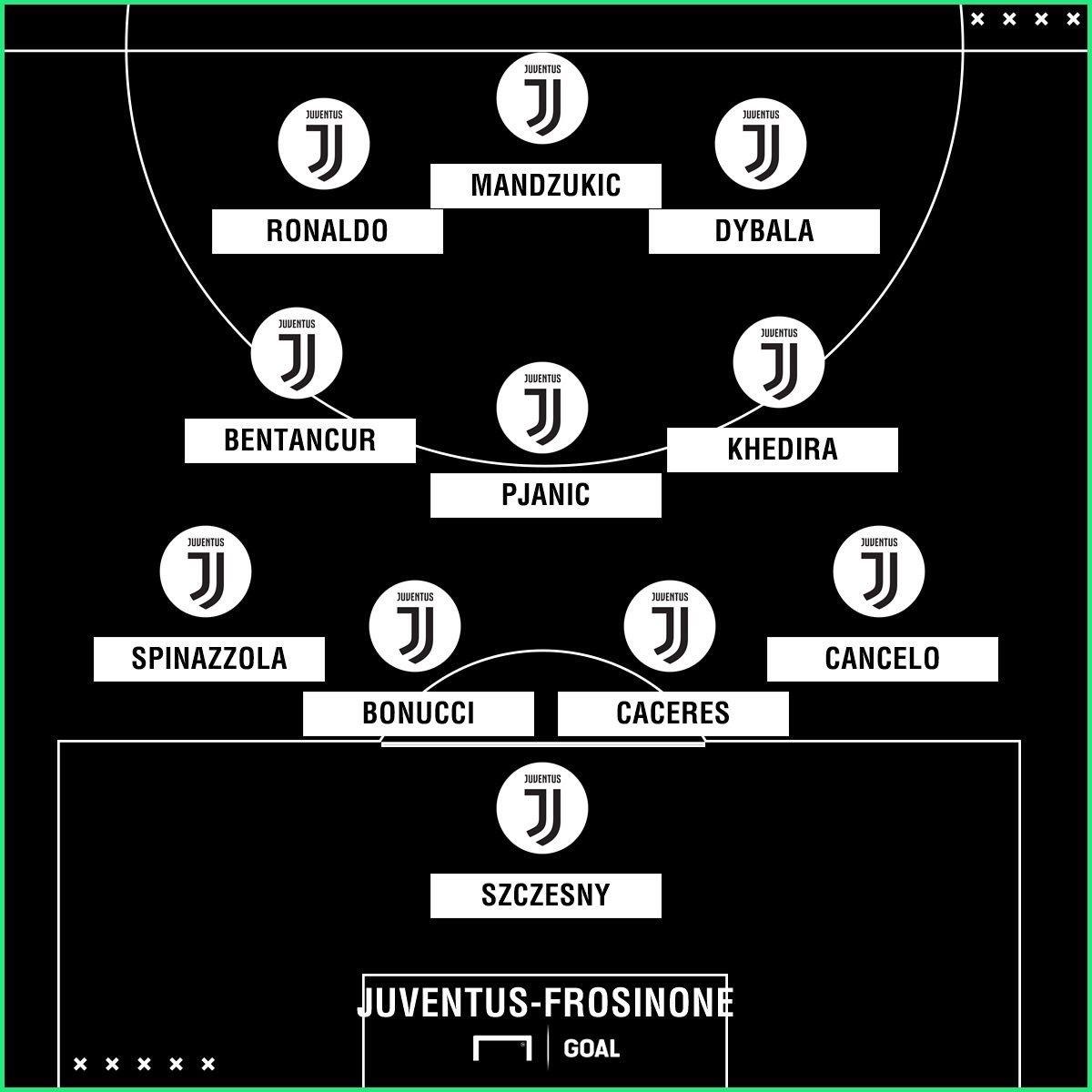 Juventus - Frosinone, 2019.02.15. 20:30 Digi1 - Page 2 DzXnq5PWwAEoeB3