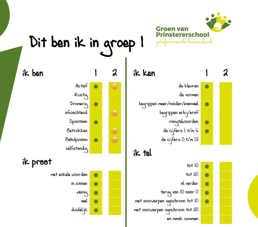 Image for the Tweet beginning: 'Ik ben en ik ken...'