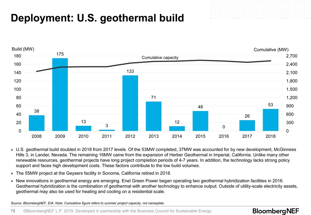 Geothermal Resources Council on Twitter: