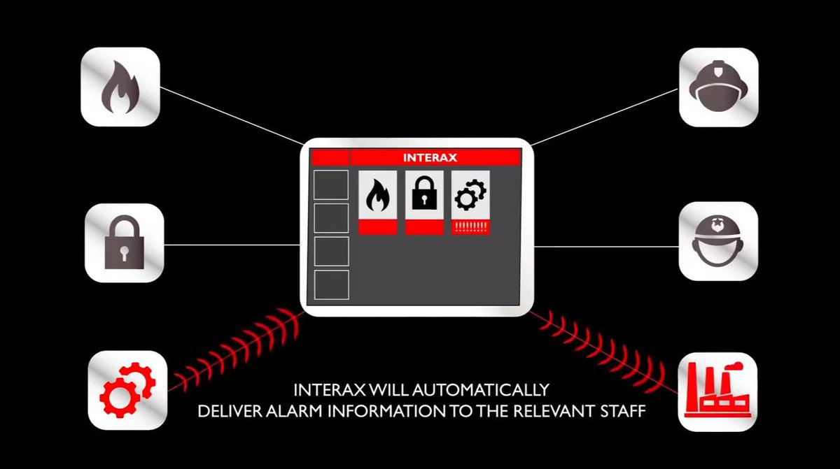 By introducing  a #radio system you can stay connected with existing systems such as #alarm management to prevent false alarms & unnecessary fire brigade call-outs > https://t.co/TpqbqyAIpz #B2B