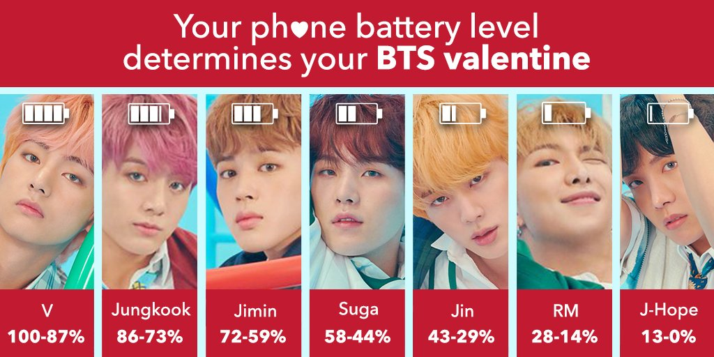 💜 Happy #ValentinesDay! 💜 Which is your #BTS valentine? 💜 @BTS_twt @bts_bighit
