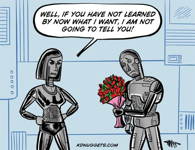 Cartoon: #MachineLearning Problems in 2118 #ValentinesDay