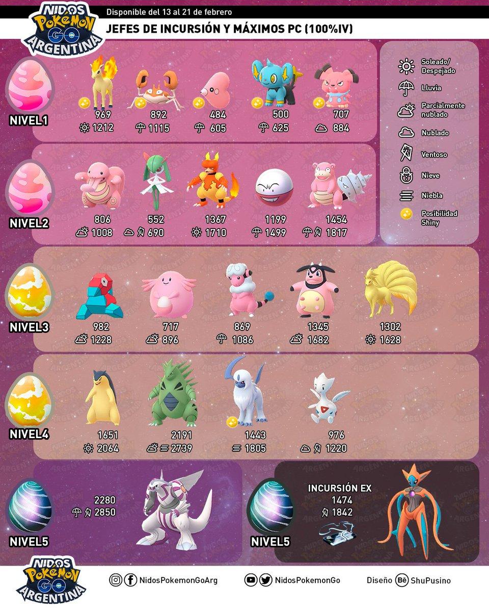 Incursiones de San Valentin hecho por Nidos Pokémon GO Argentina