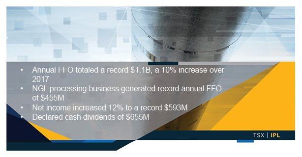 $IPL Announces Record 2018 Financial and Operating Results http://bit.ly/2018RecordResults…