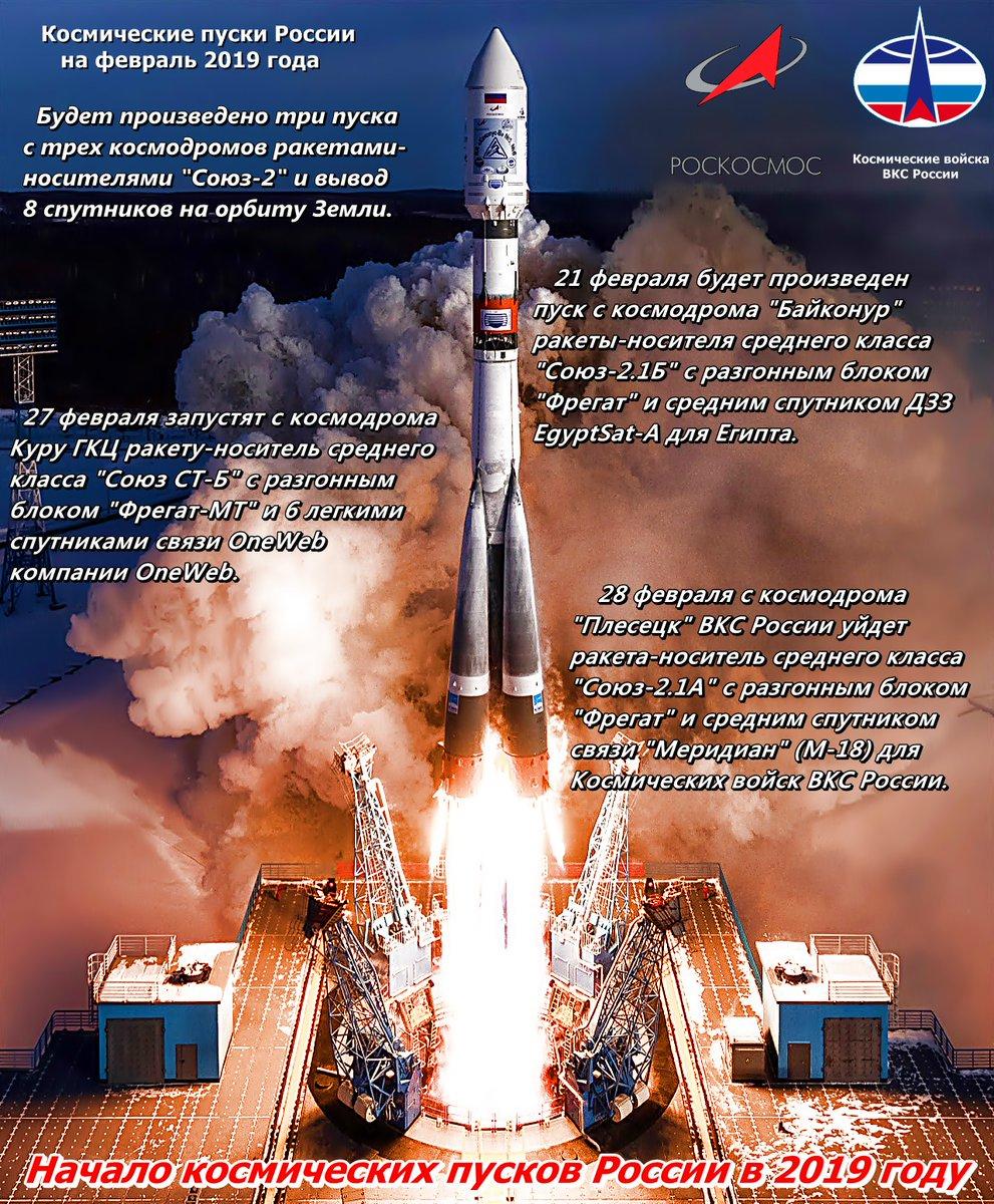 находиться день космических войск россии когда начинает