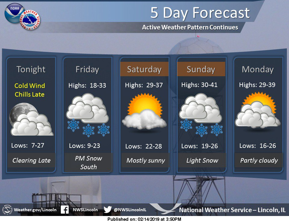 Nws Lincoln Il On Twitter 5 Day Forecast Calls For Cold Tonight