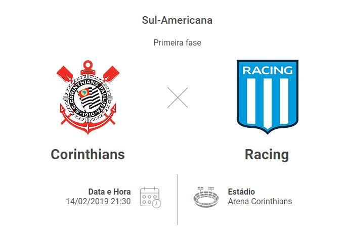 FutebolGlobonoRádio's photo on Corinthians x Racing