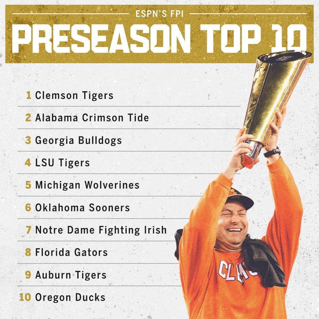 ESPN Computer's Preseason College Football Top 25 Is Getting Crushed