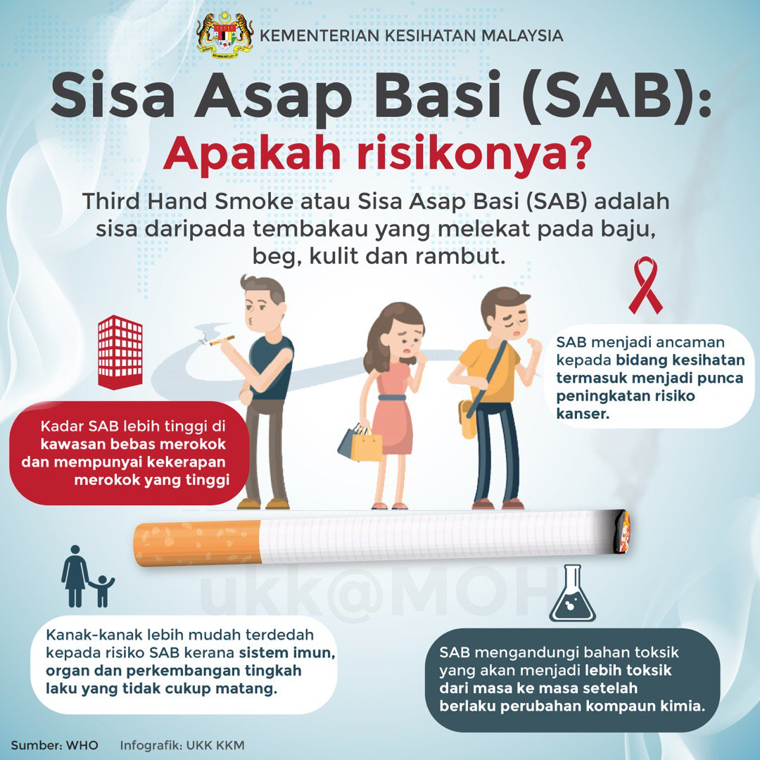 Berhentilah merokok atau elak  terdedah kepada asap rokok.