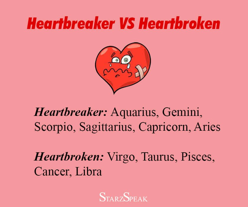 Heartbroker tagged Tweets and Downloader | Twipu