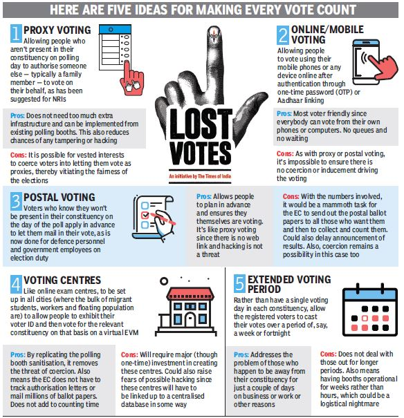 The Lost Votes (@TheLostVotes) | Twitter