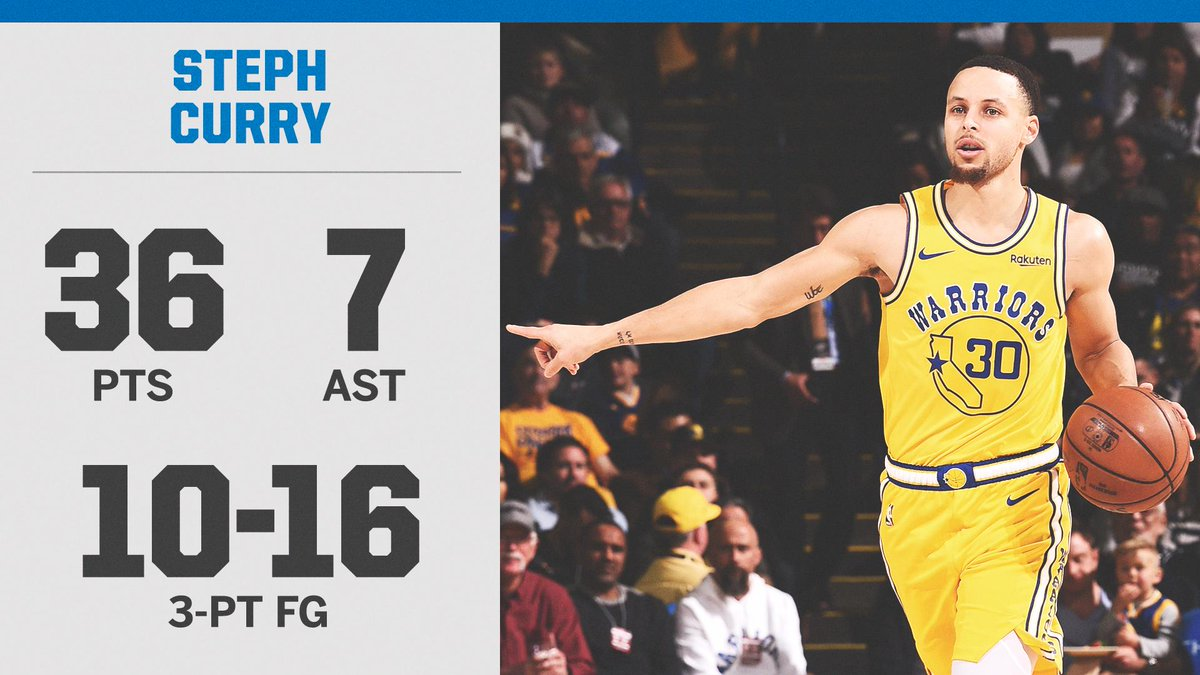 Steph has 5 games this season with 10+ threes ...   No other player has more than 5 such games in their entire career 😳