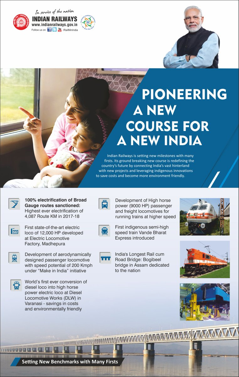 नामुमकिन अब मुमकिन है: Railways is redefining the country's future by connecting the vast hinterland with new projects and leveraging indigenous innovations to save cost and become more environment friendly.