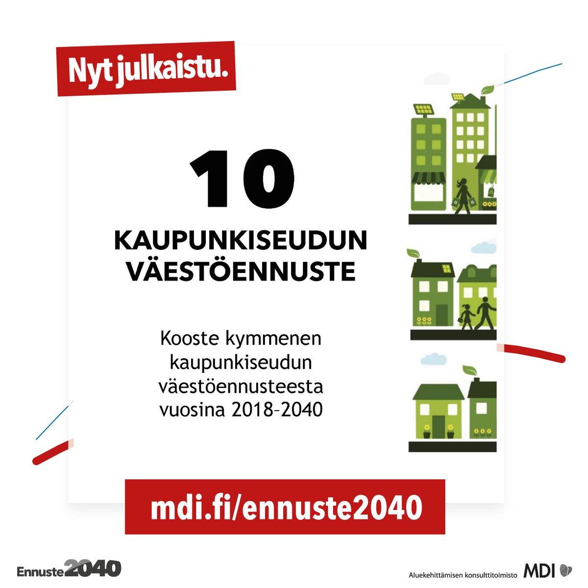 rakkaushoroskooppi me naiset norwegian kampanjakoodi