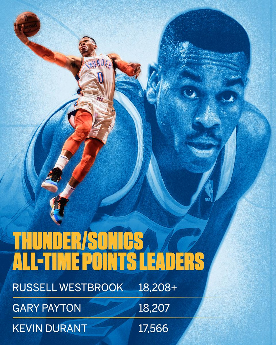 There it is!  Russell Westbrook is now the Thunder/Sonics all-time points leader.