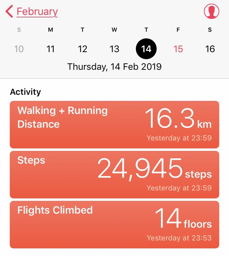 That's a personal record. What one great day in HK feels like, especially when you have @madhusoman around to show you the city.