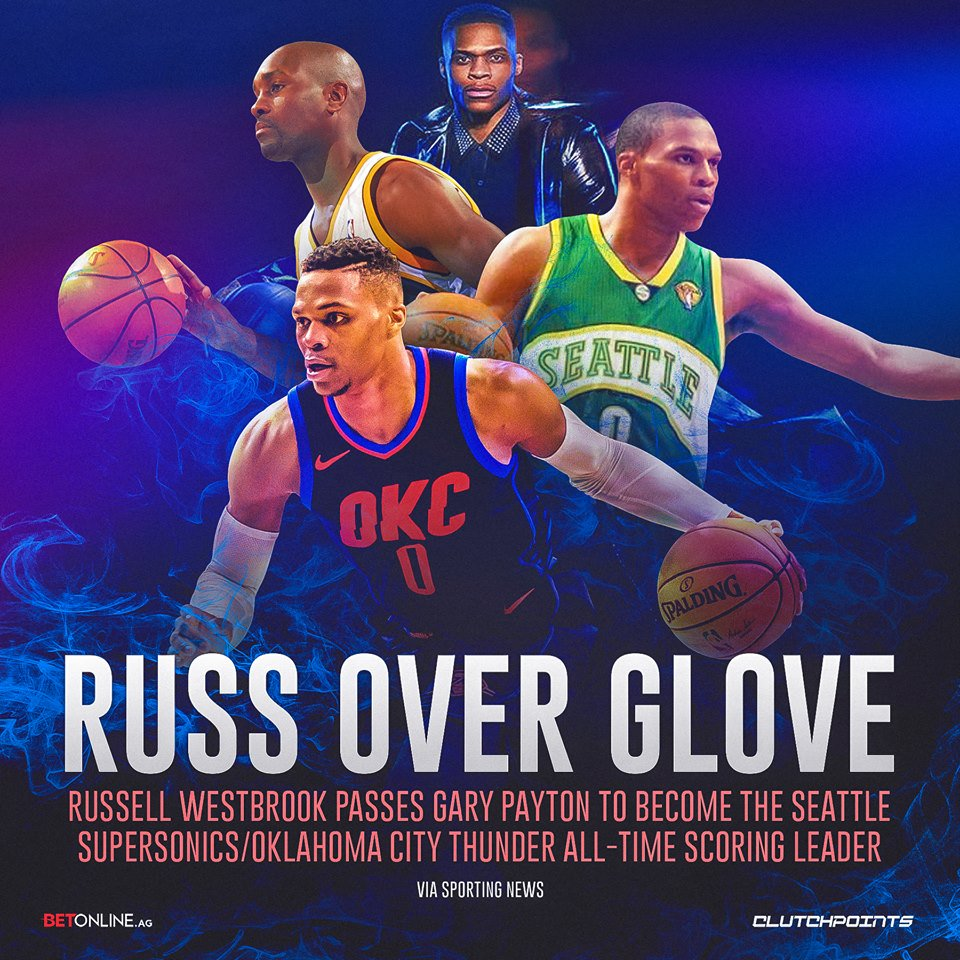 Thunder Nation's photo on Russell Westbrook
