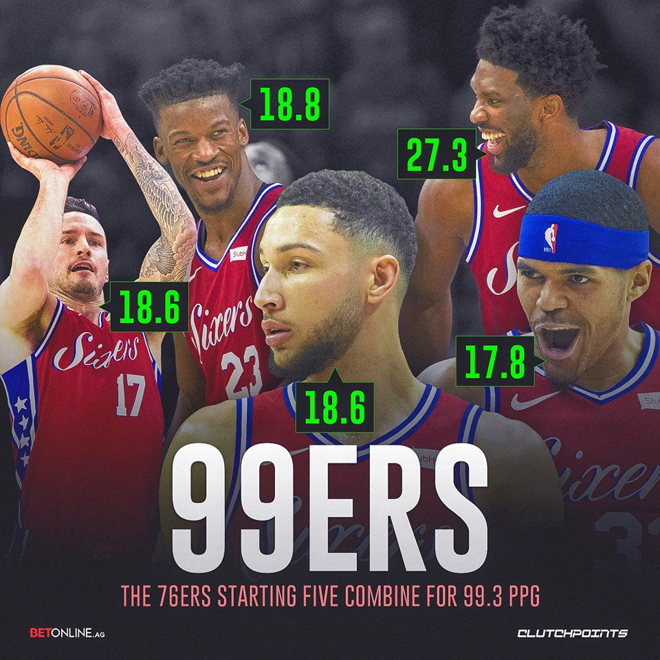Our starting 5 of J.J. Redick, Ben Simmons, Joel Embiid, Jimmy Butler and Tobias Harris combined is an offensive powerhouse.   #Sixers #TrustTheProcess<br>http://pic.twitter.com/IAbJW5wG58
