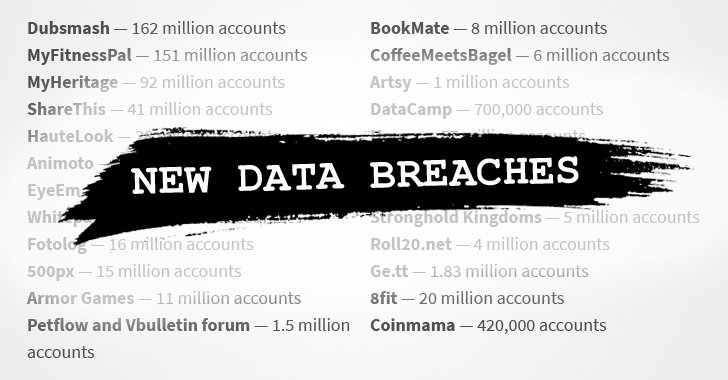 An hacker who breached dozens of popular sites puts 127 million new records up for sale on the Dark Web.  https://thehackernews.com/2019/02/data-breach-website.html …  —by @Swati_THN