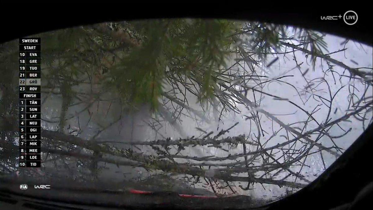WRC: 67º Rallye Sweden [14-17 Febrero] - Página 4 Dzb712bXcAEvN3H