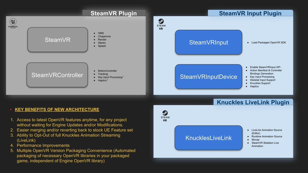 Steamvr Sdk Linux