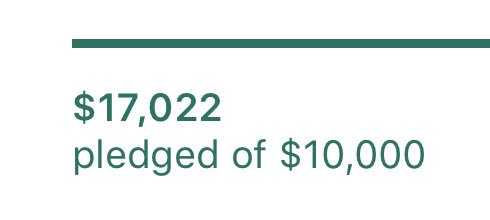 ICARUS JUST HIT $17k! 😱 I'm absolutely astounded by the support. If you've backed, PLEASE tweet at me and let me know! I can't see the backers and I want to thank as many people as possible. You're all the best ❤️