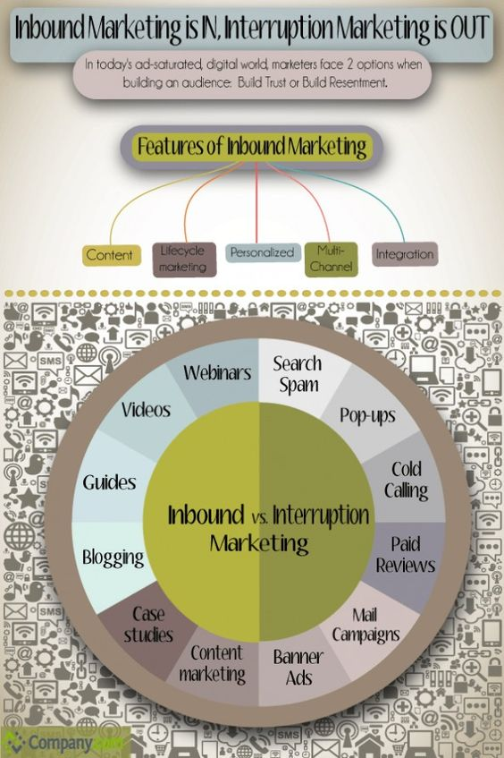 #inboundmarketing is IN, Interruption Marketing is OUT  In today's ad-saturated, digital world, #marketers face 2 options when building an audience : #BuildTrust OR #BuildResentment  #content #lifecyclemarketing #personalization #multichannelmarketing #integratedmarketing