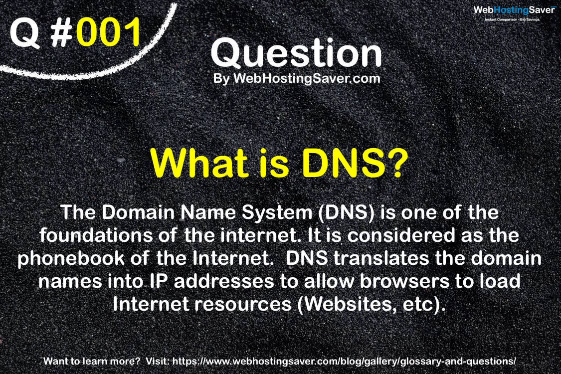 What is DNS | WebHostingSaver Learning