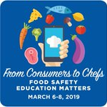 Image for the Tweet beginning: The 2019 Consumer Food Safety