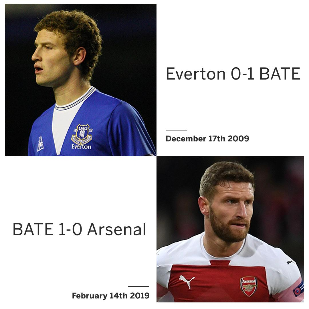 BATE Borisov have won two games against English teams in their 46 year history.  Shkodran Mustafi has been on the losing team both times 😬