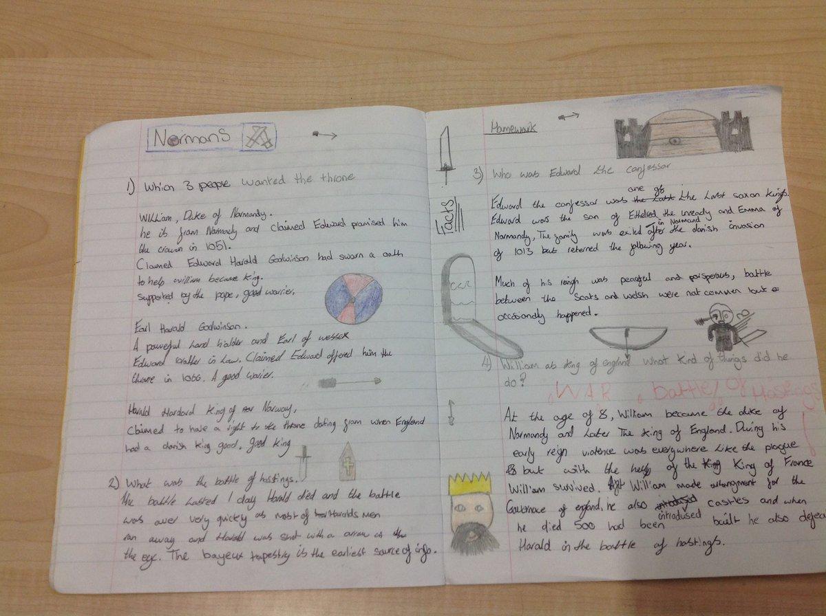 bbg academy homework projects