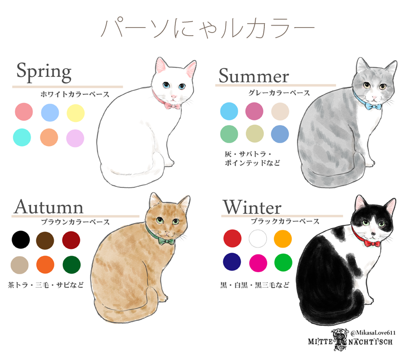飼い猫に可愛い首輪を買っても面白いぐらい似合わない色があるので、猫にもパーソナルカラーがあるのではないかと落書き 人間版のように四季にしてみました