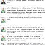 Image for the Tweet beginning: 🔝 @DiegoLainez10 despierta al Betis
