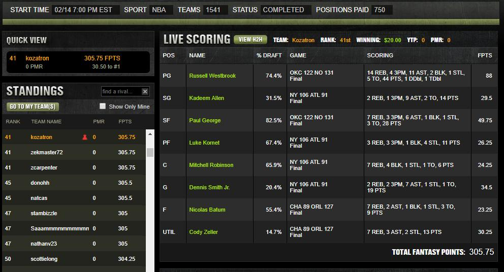 I'm excited to a few days off of #DFS but it is coming on the heels of my best 3 day run in a while. The DFS game is so much easier when you don't have guys get injured, get into foul trouble right away, or just happen to big a guy on the worst night of his season.   #Draftkings