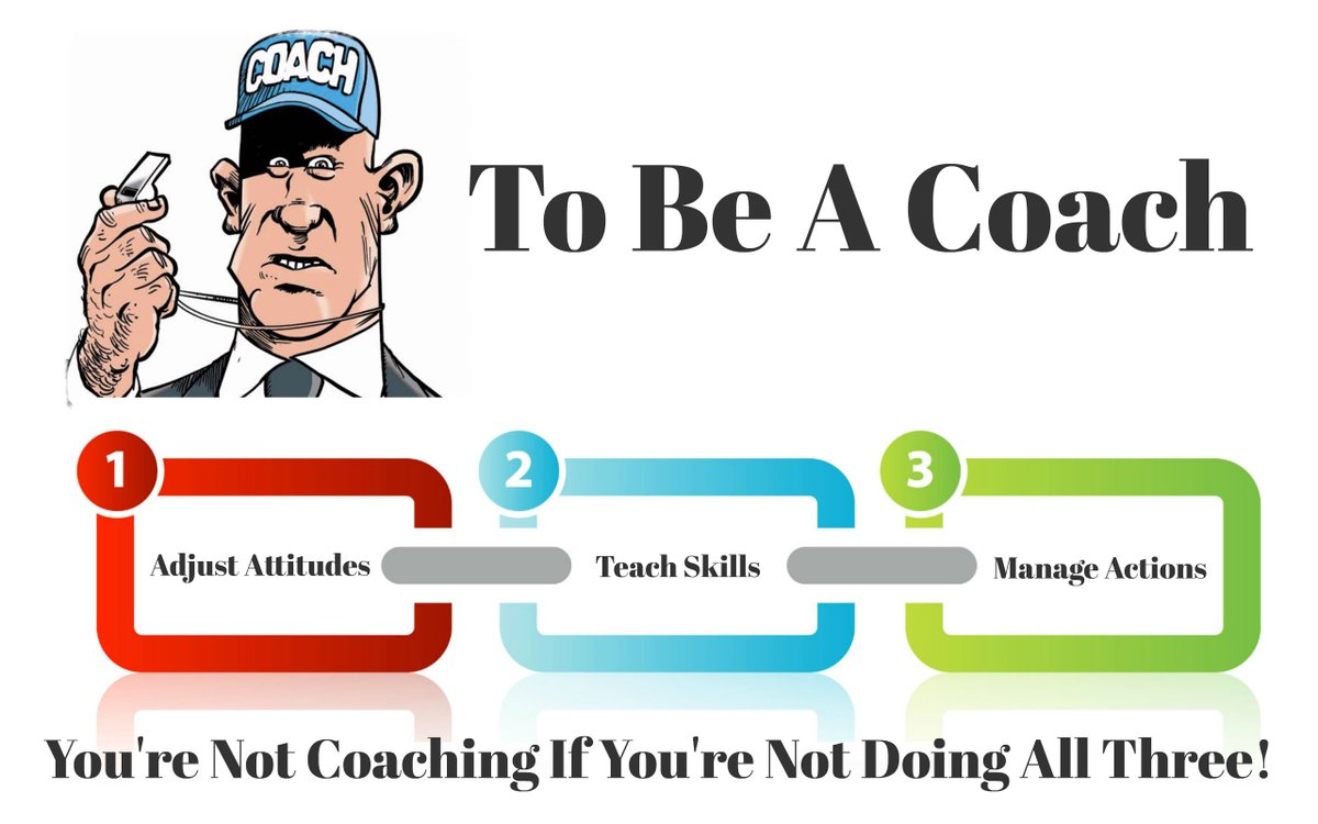 Leaders Who Coach, Win! When you do all three you are really coaching.  #MooreThoughts #Leadership #LeadershipDevelopment #Coaching #Keynote #BuildTrust #Homebuilding #NewHomeSales #SalesLeadership