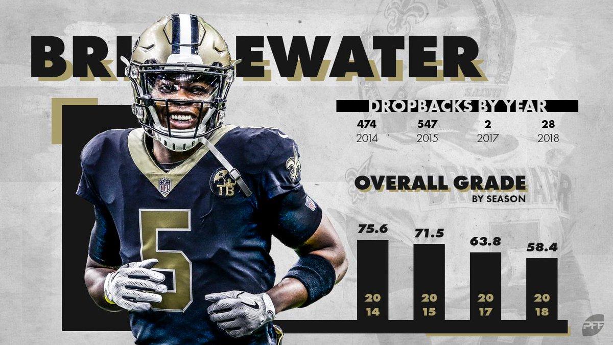 Why Teddy Bridgewater makes sense for the Jacksonville Jaguars