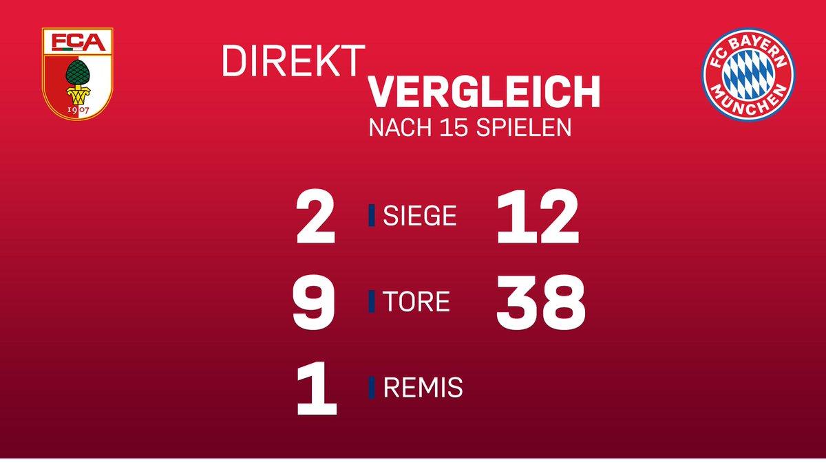 FC Bayern München's photo on Augsburg