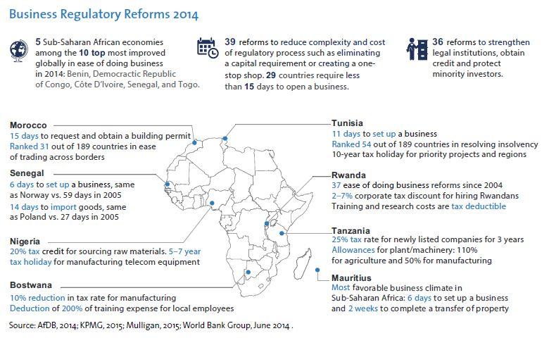 businessinafrica hashtag on Twitter