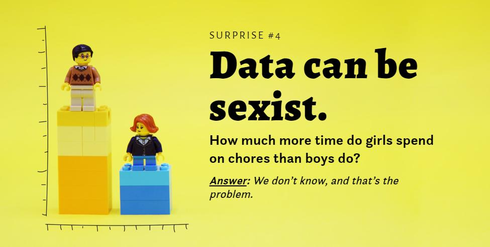 'Sexist' data is holding women back, @BillGates and @melindagates say https://wef.ch/2SBsVhT #gender