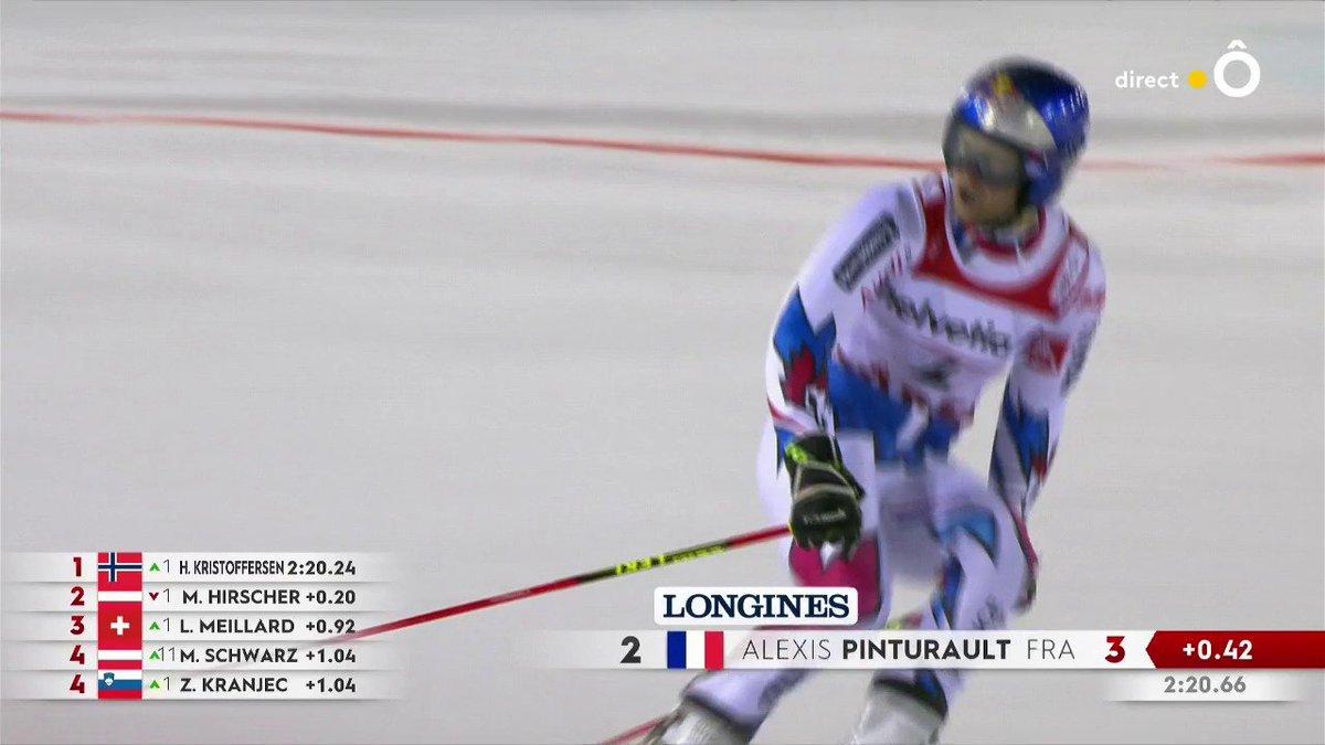 France•tv sport's photo on alexis pinturault