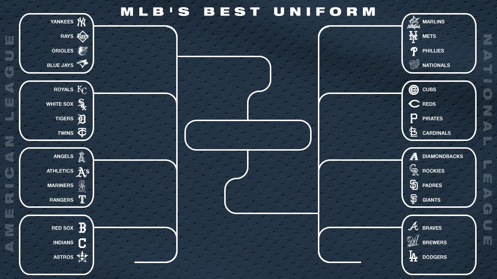 Who has the best look in The Show?      Our mission to find the best uniform set continues today with the NL side. https://t.co/XgJSgTgFec