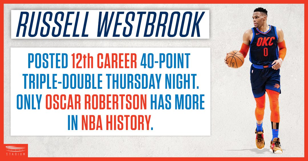 Russ is unstoppable right now. #ThunderUp #NBATwitter