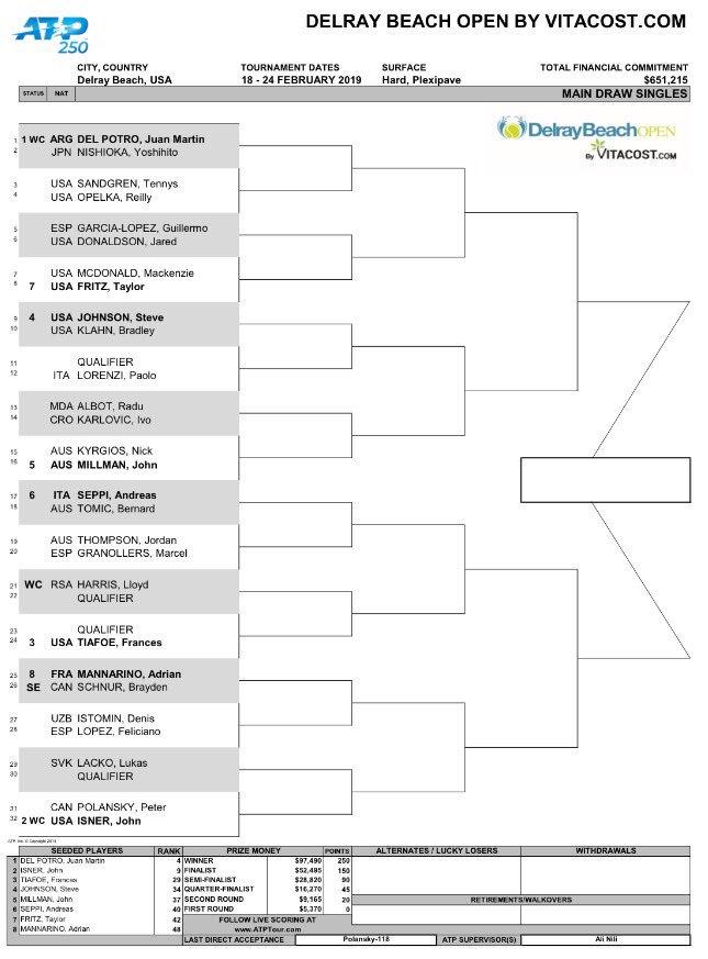 Delray Beach 2019 - ATP 250 Dze-OWCX4AA-Fgo